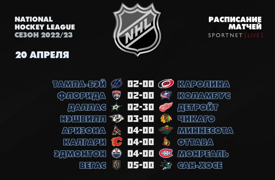 20 апреля, смотреть онлайн матчи NHL